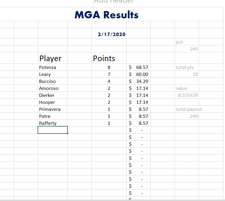 Mens League Results 2 17 20